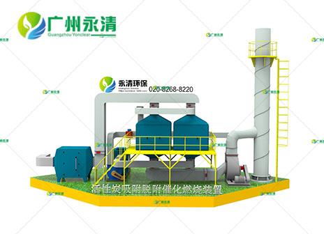 活性炭吸附裝置